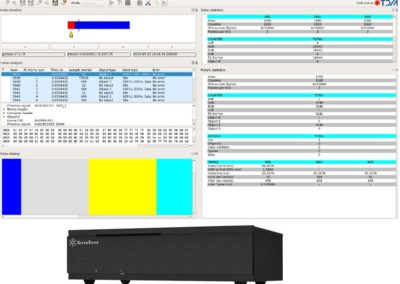 Stream Analyzer ARINC818